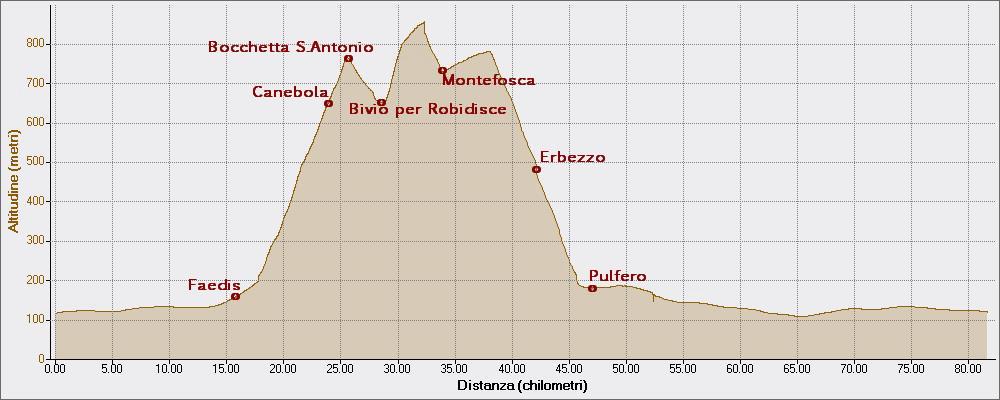 Montefosca3alt